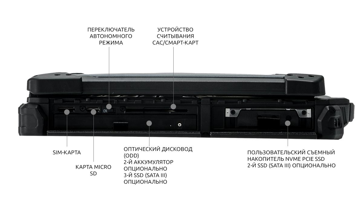 z14i Anatomy-left-ru